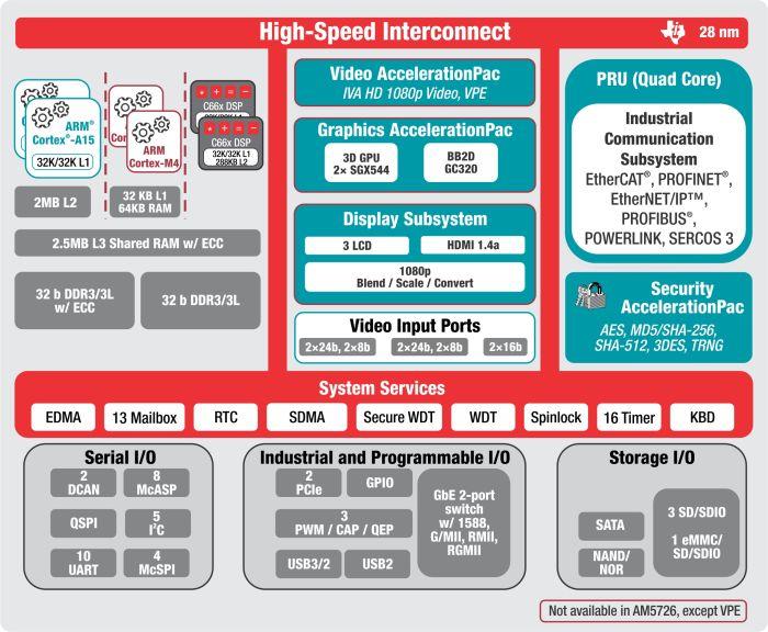 Electronics-Know-How com