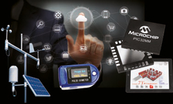 Embedded-Know-How com